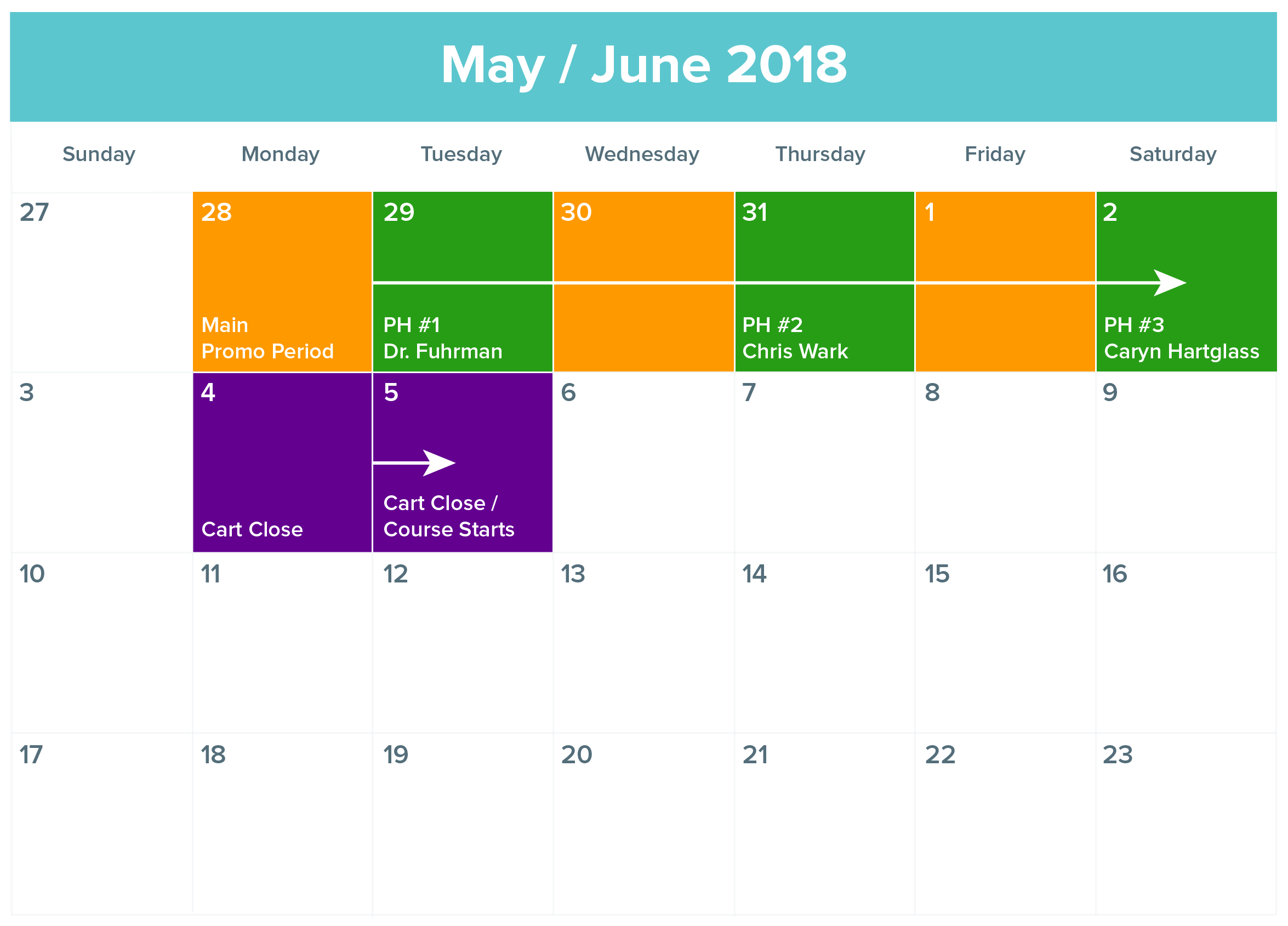 Plant-Powered and Thriving Spring 2018 promo calendar